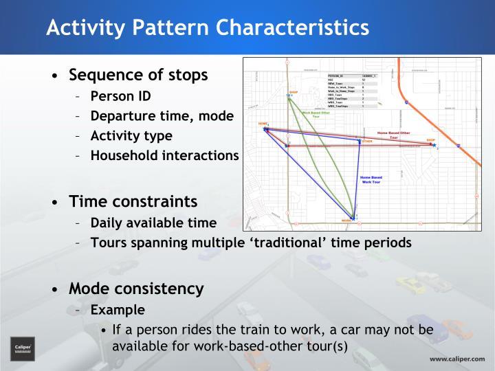 Activity Pattern Characteristics