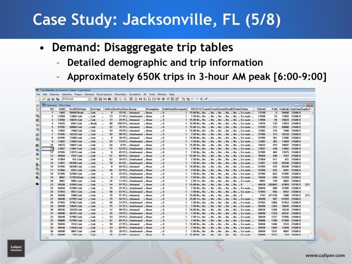Case Study: Jacksonville, FL (5/8)