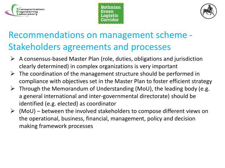 Recommendations on management scheme -
