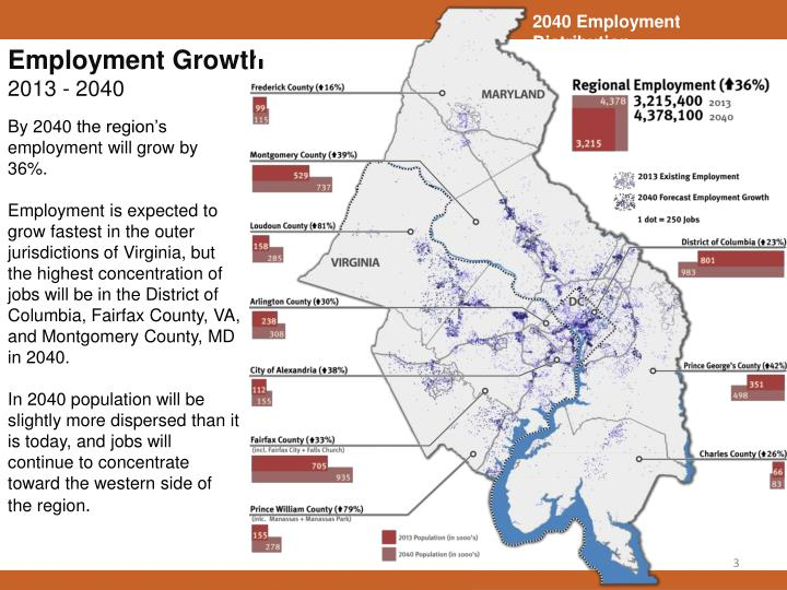 Employment growth 2013 2040