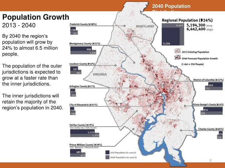 Population growth 2013 2040