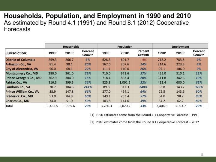 Households, Population,