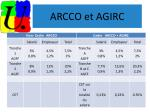 arcco et agirc1