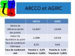arcco et agirc2