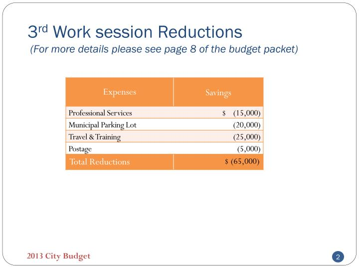 3 rd work session reductions for more details please see page 8 of the budget packet