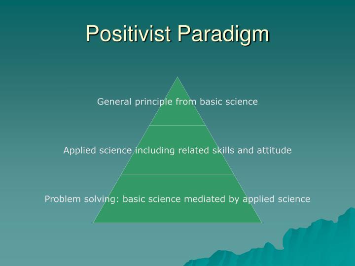 Positivist Paradigm