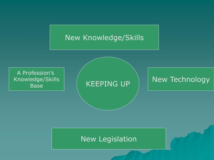 New Knowledge/Skills