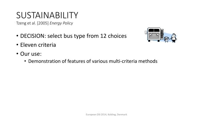 Sustainability tzeng et al 2005 energy policy