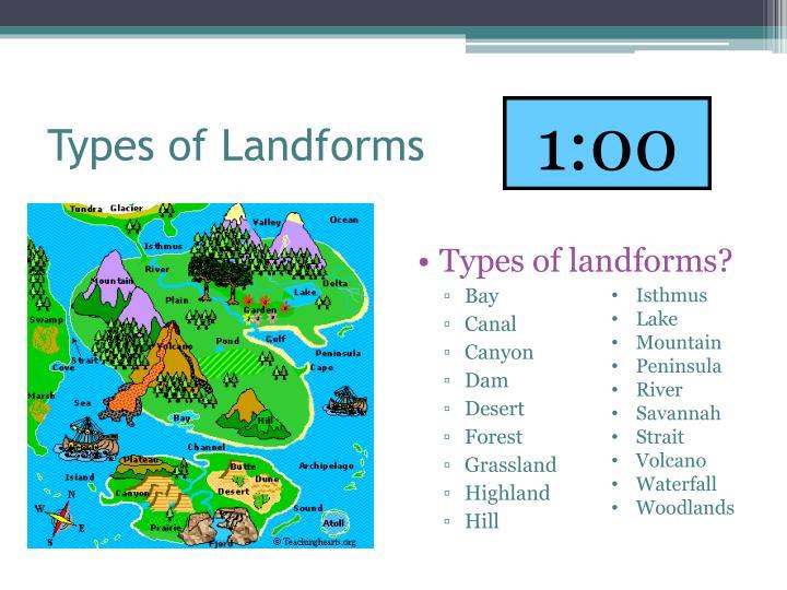 Types of Landforms