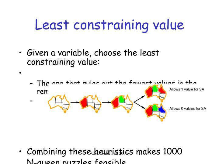 Least constraining value