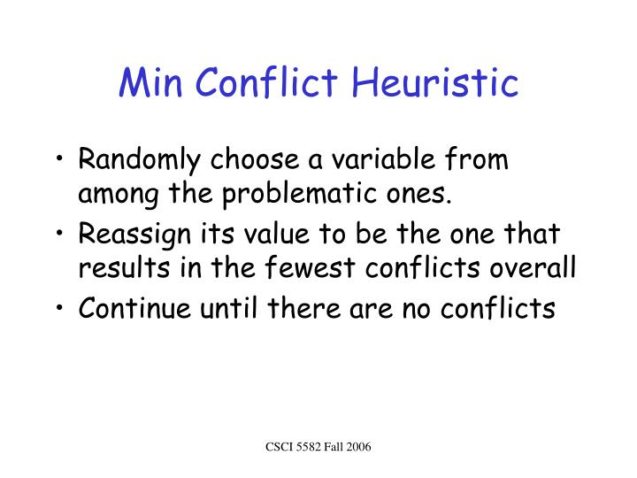 Min Conflict Heuristic