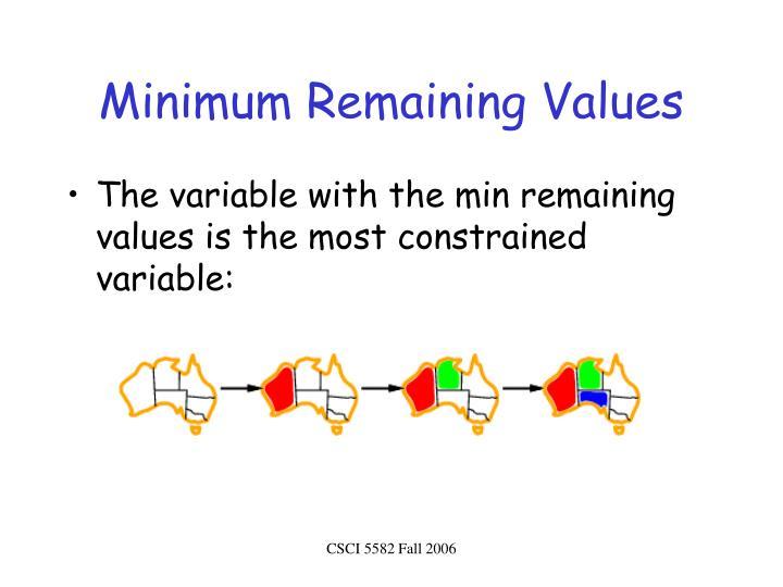 Minimum Remaining Values