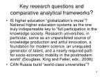 key research questions and comparative analytical frameworks
