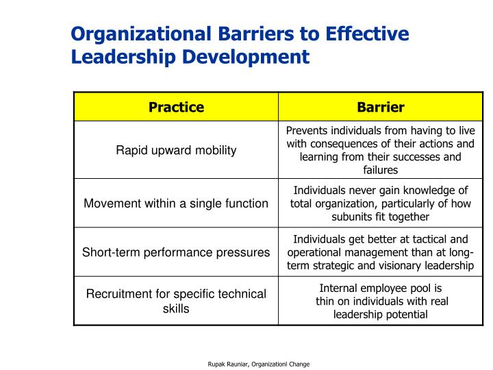 Organizational Barriers to Effective Leadership Development