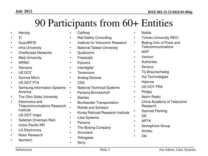 90 participants from 60 entities