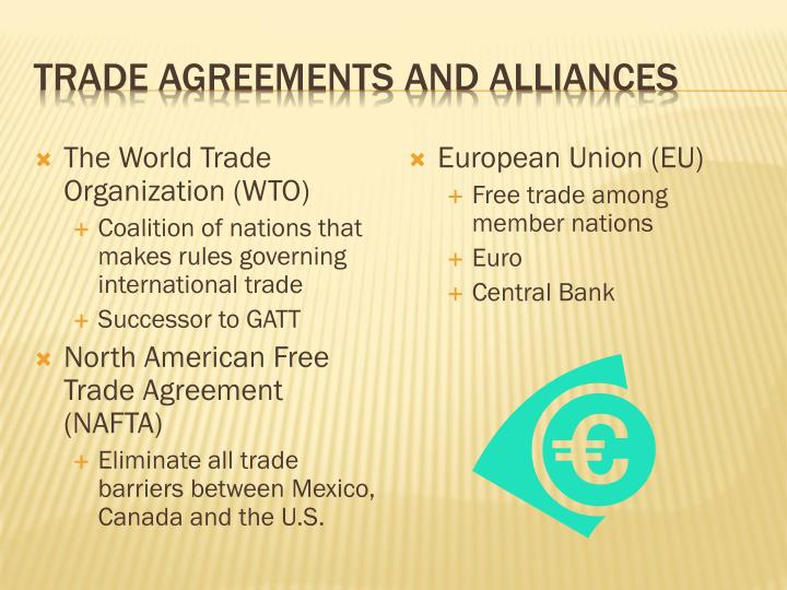 Ppt International Trade Powerpoint Presentation Id2910119