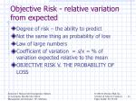 objective risk relative variation from expected