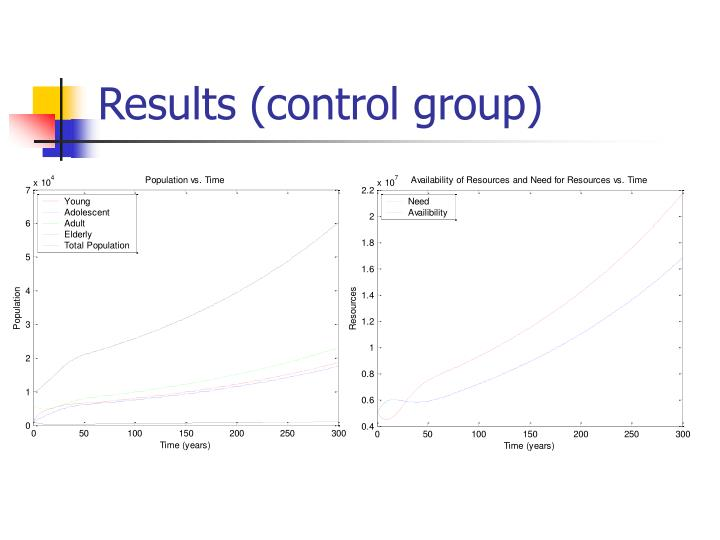 Results (control group)