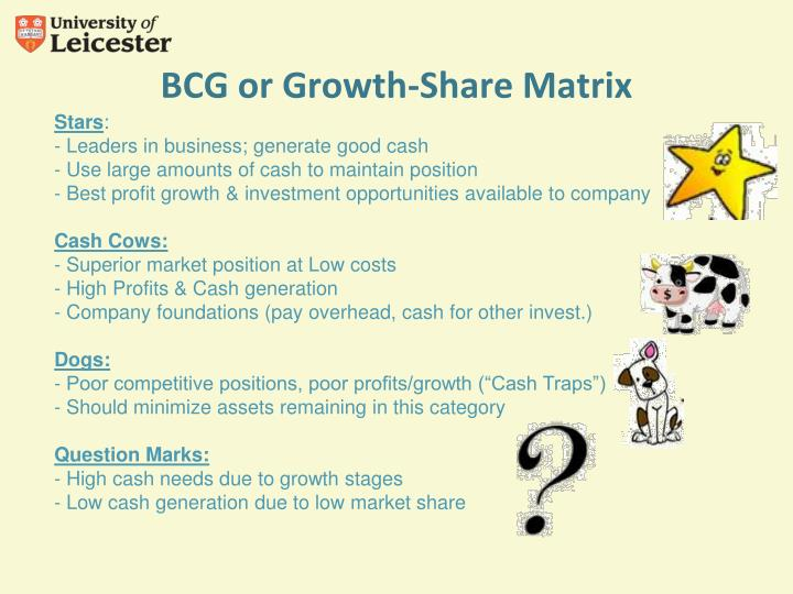 BCG or Growth-Share Matrix