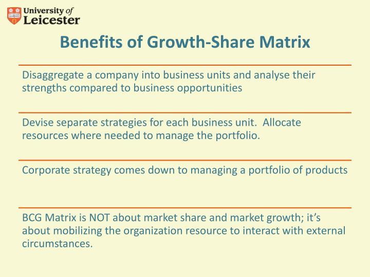 Benefits of Growth-Share Matrix