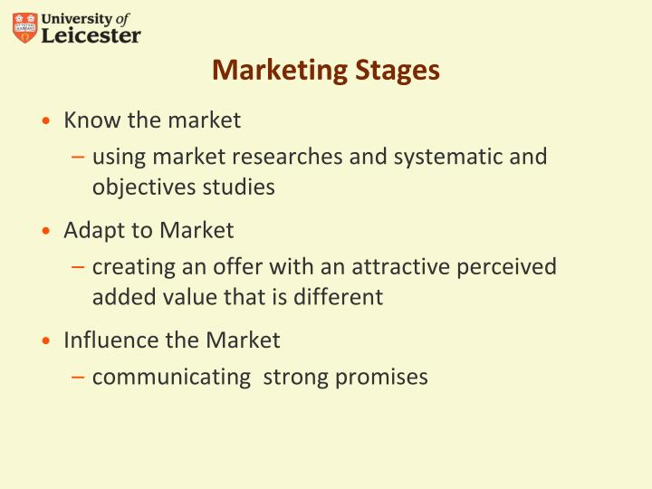Marketing Stages
