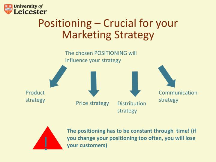 Positioning – Crucial for your