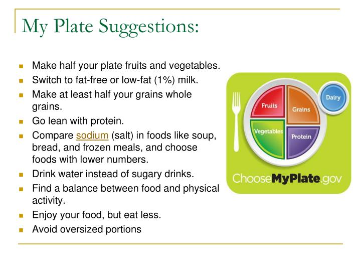 My Plate Suggestions: