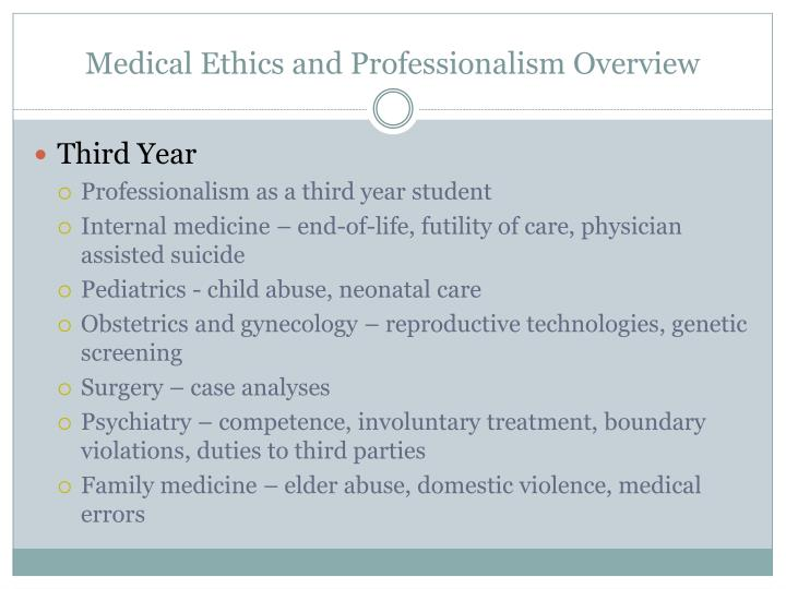 Medical Ethics and Professionalism Overview