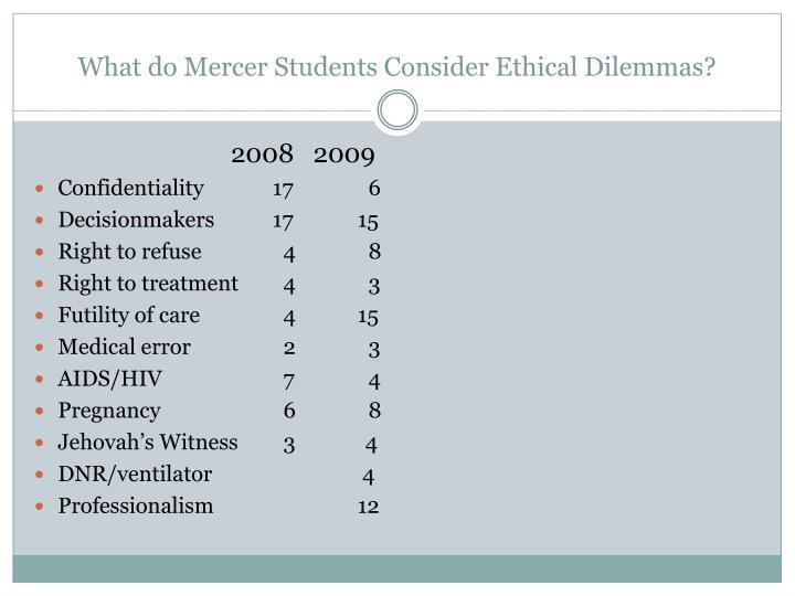 What do Mercer Students Consider Ethical Dilemmas?