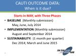 cauti outcome data when is it due