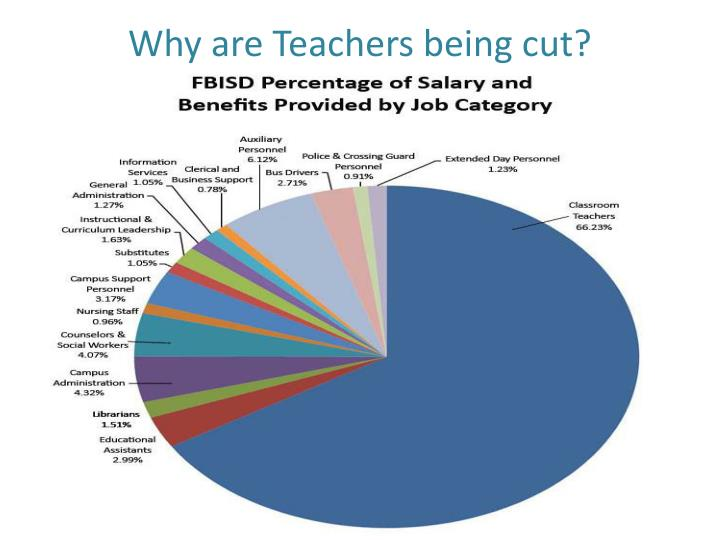 Why are Teachers being cut?