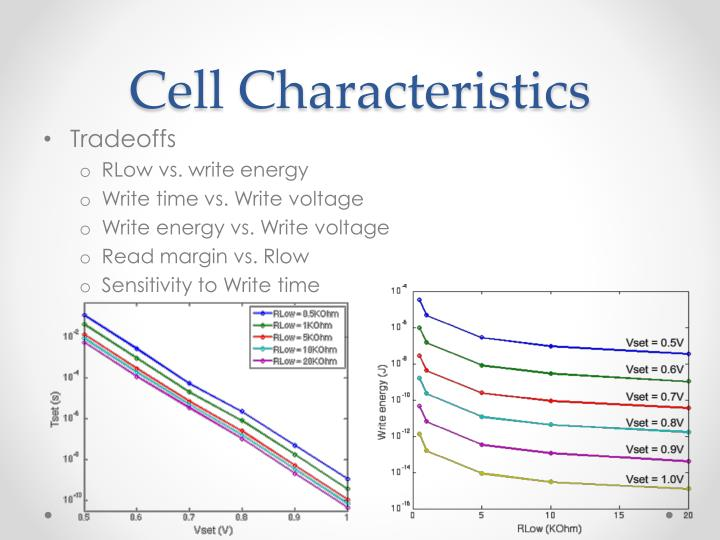 Cell Characteristics