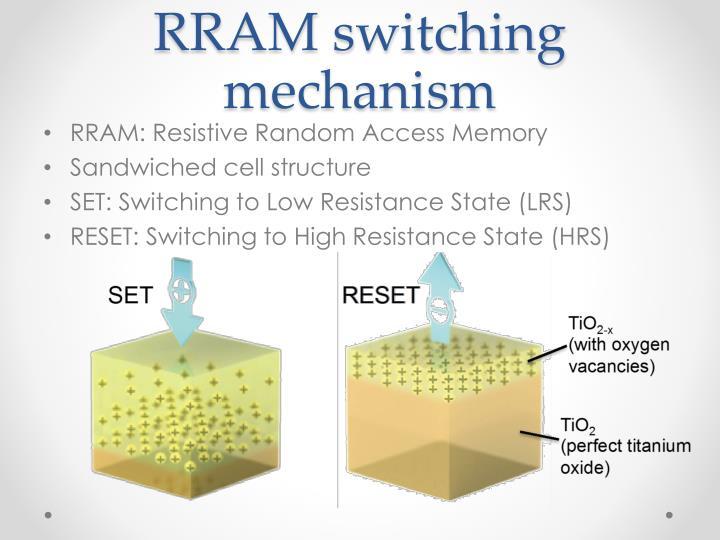 RRAM switching mechanism
