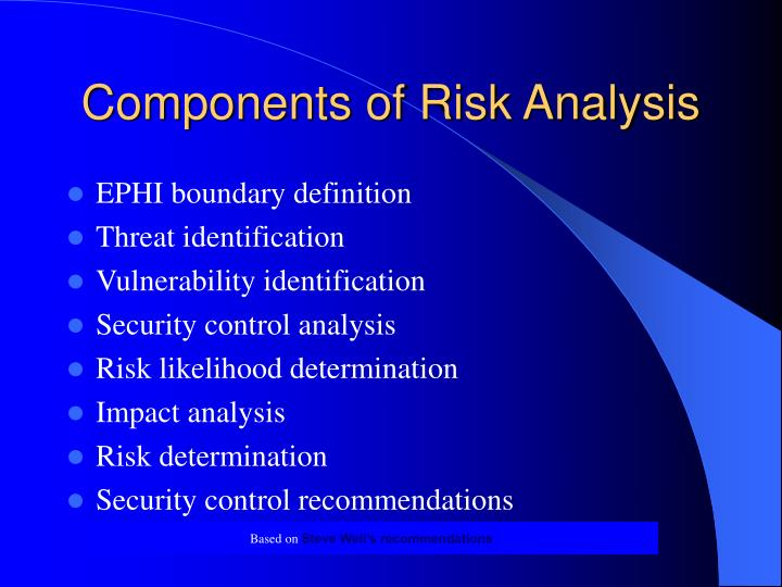 Components of risk analysis