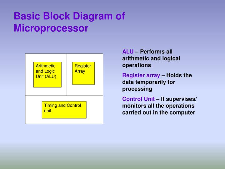logic diagram of 8085 ppt microprocessor and assembly language powerpoint