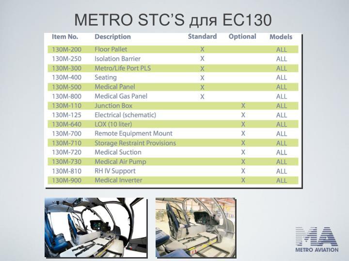 METRO STC'S