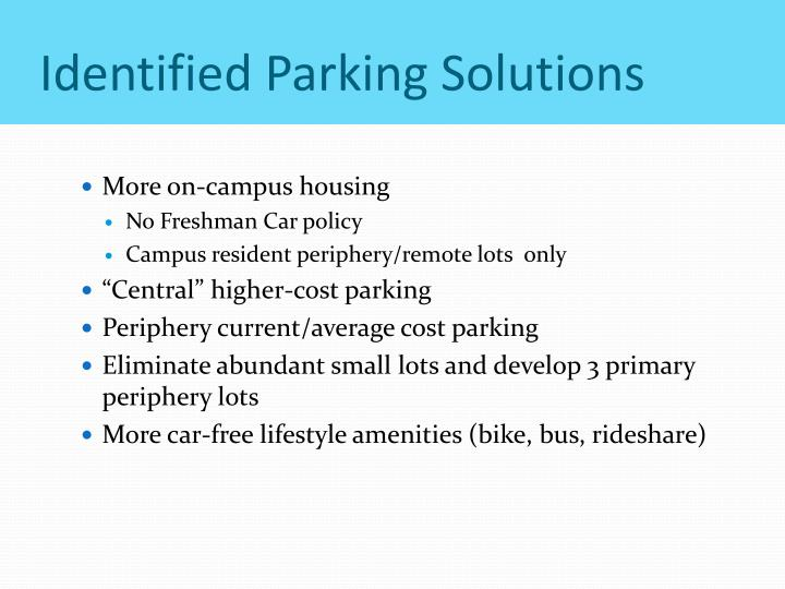 Identified Parking Solutions
