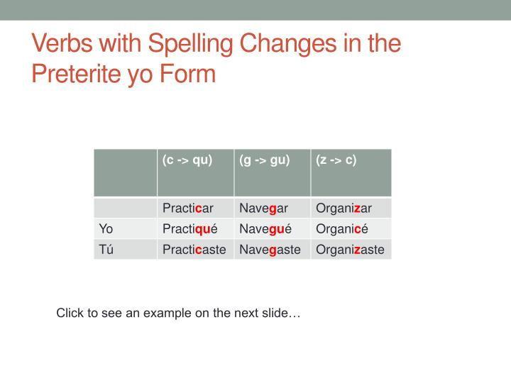 Verbs with Spelling Changes in the