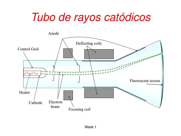 Tubo de rayos cat