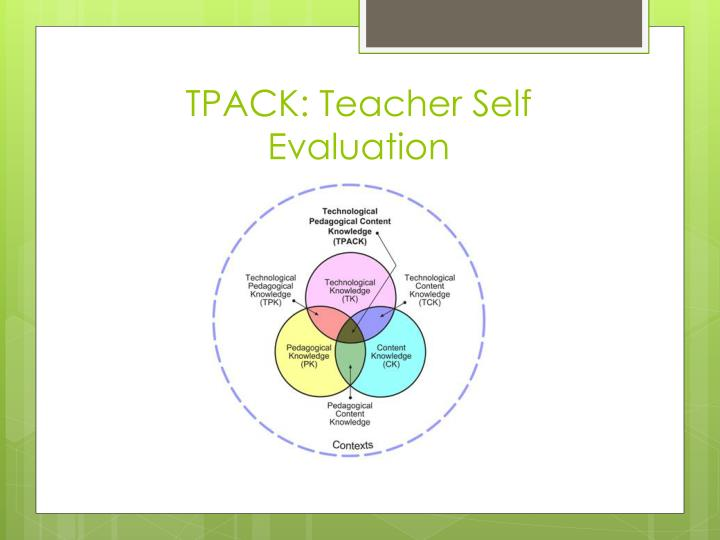 TPACK: Teacher Self Evaluation