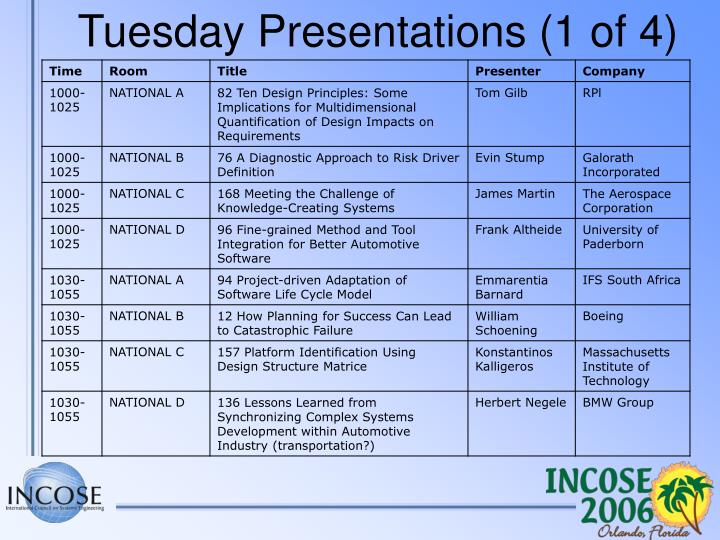 Tuesday Presentations (1 of 4)