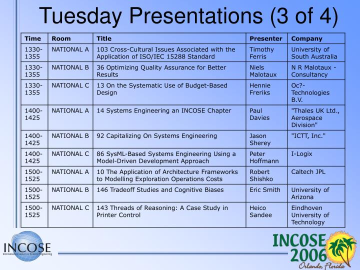 Tuesday Presentations (3 of 4)