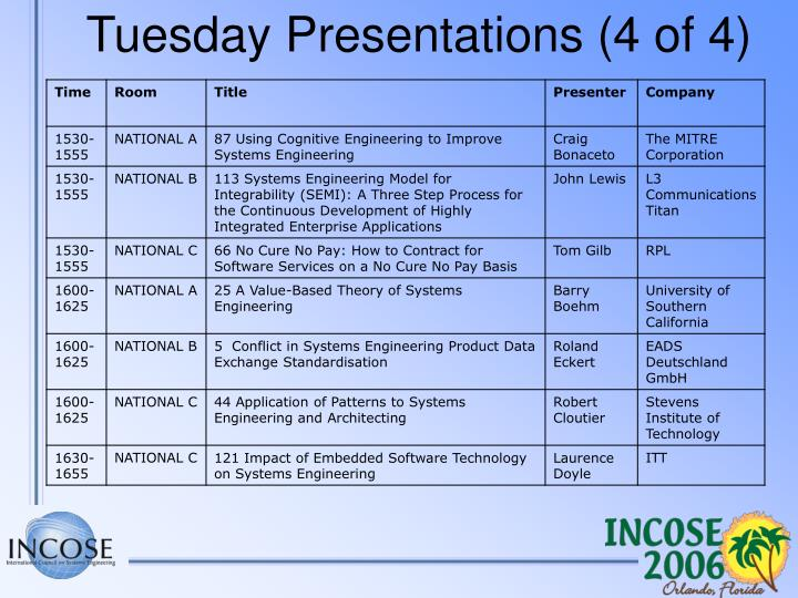 Tuesday Presentations (4 of 4)