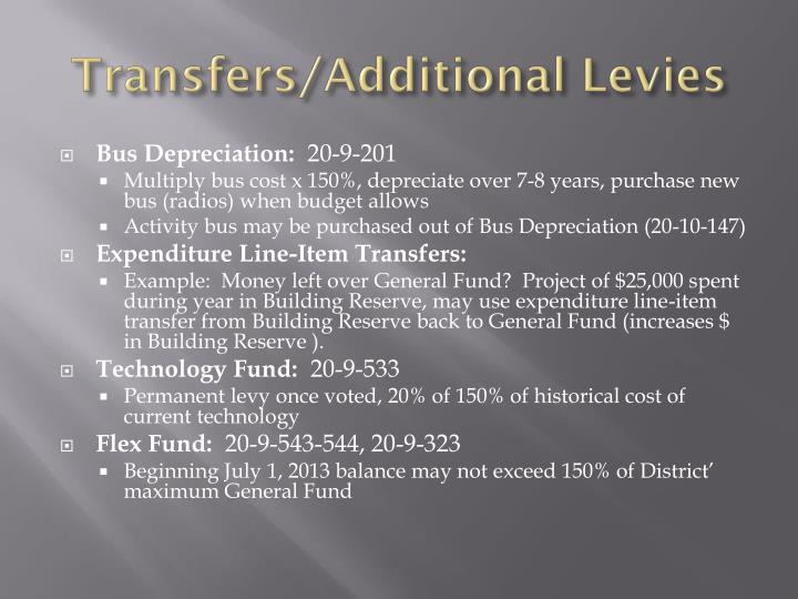 Transfers/Additional Levies