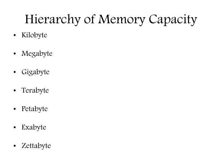 Hierarchy of Memory Capacity