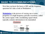basic telecommunications11