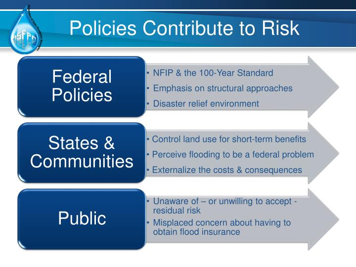 Policies Contribute to Risk