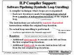 ilp compiler support software pipelining symbolic loop unrolling