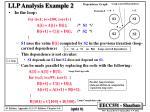 llp analysis example 2