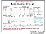 loop example cycle 20